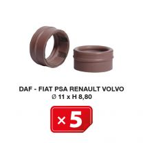 Airco Speciale pakking Daf-Fiat-PSA-Renault-Volvo Ø 11xH 8,80 (5 st.)